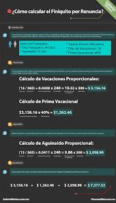 como calcular el sueldo neto mexico 2016 cálculo de finiquito salariominimo com mx