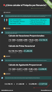 calculadora de salario diario integrado 2016 cálculo de finiquito salariominimo com mx
