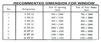Standard Door Size Interior Size Of Standard Bedroom Door Gallery Of Standard Interior Door