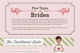 bridal shower invite wording 18 bridal shower invitation wording ideas brandongaille