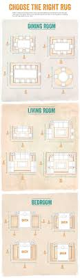 How Big Should Area Rug Be Before You Tweak Your Rug Placements Or Shop For New Rugs