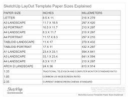 layout template paper sizes explained u2014 sketchup for interior