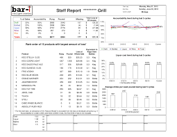 Free Restaurant Inventory Spreadsheet Bar Liquor Inventory Spreadsheet Wolfskinmall