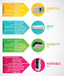 aircon buying guide singapore gain city online store aircon