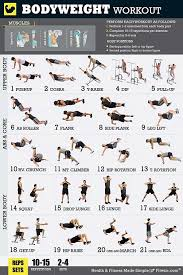 work out plans for men at home fitwirr men s bodyweight workout exercise poster 18 x 24 home gym