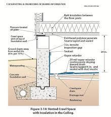 Design Retaining Wall Retaining Wall Design Spreadsheet Design Of - Concrete retaining walls design
