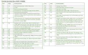 similiar 2006 nissan frontier fuse box diagram keywords with