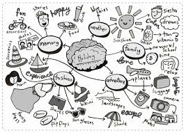 Blank Mind Map by The Little Peach Print Co Good Design Revolution