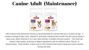 hills science diet food connersville veterinary clinic