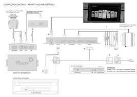 wiring diagram audi q3 wiring diagram weick