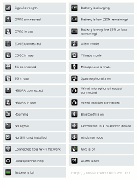 android symbol meanings phone symbol meanings