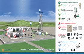 Lightning Maps Application Maps Alltec