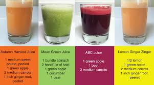 Weight Loss Juice Recipes Learn More About Juicing At Http