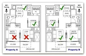 bedroom feng shui map feng shui bedroom map cool bedroom layout bedroom bedroom feng