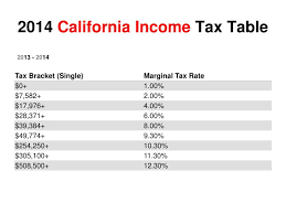 california income tax table ppt taxes powerpoint presentation id 5885956
