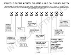 how to decode yale forklift serial and model numbers with gm parts