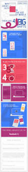 713 best digital marketing images on pinterest digital marketing why creativity matters more in the age of mobile infographic social media today