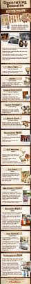 Different Types Of Home Decor Styles Interior Design Timeline Infographic Design Design And History