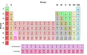 C Element Periodic Table Ten Tricky Elements Force A Periodic Table Upgrade 80beats 80beats