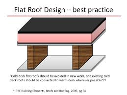 nuratherm insulated roof architects v4