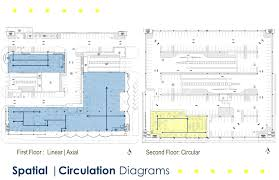 Parking Building Floor Plan Building Analysis Established In Pg5 Is A Diverse Building