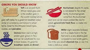 a gluten free diet infographic