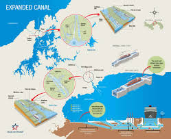 location canap infographics expanded panama canal