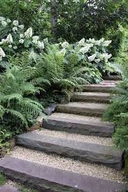 Gravel Landscaping Ideas Landscaping With Gravel And Stones U2013 25 Garden Ideas For You
