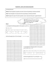 quadratic cubic u0026 reciprocal graphs grade b by fionajones88