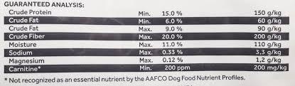 hill u0027s prescription diet w d digestive weight glucose management