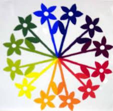 radial design color wheel from my high art room art