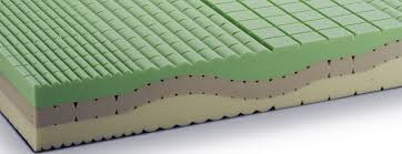 prezzo materasso memory foam materasso singolo waterlily gaia memory foam viscoelastico prezzi