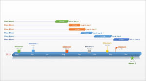 Advertising Timeline Template 9 advertising timeline templates free word pdf ppt format