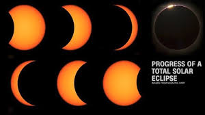 how does the solar eclipse last and when does eclipse start