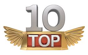 top ten greatest events of the 1900 s us top ten 1 documentation