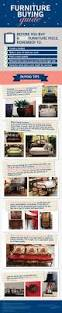 car buying guide furniture buying guide infographic