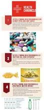 best 25 omeprazole side effects ideas on pinterest magnesium