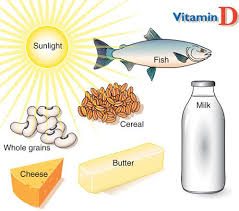 Do Tanning Beds Provide Vitamin D 10 Reasons To Seriously Stop Tanning In Tanning Beds