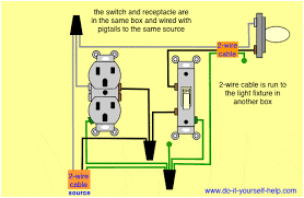 light switch wiring diagram outlet one box dreamy and same