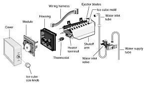 ge refrigerator wiring diagram ice maker ge wiring diagrams