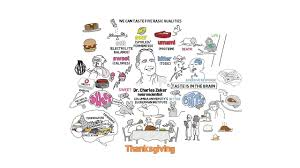 thanksgiving the brain science of taste