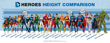 picture height dc superheroes height comparison chart geektyrant
