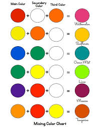 what colors make yellow what color do green and red make quora