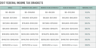 capital gains tax table 2017 tax guide 2017