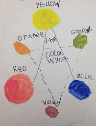 mrs smileys art room first grade color theory next i introduced