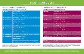 purium power shake schedule and food mitchel dumlao