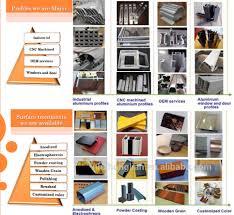 aluminum alloy profile popular in the market russian belarus