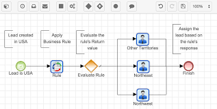 using advanced workflow for territory based lead assignment