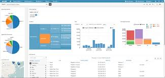 tomcat access log analyzer how to do real time log analytics with apache kafka cloudera
