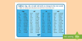 suffixes worksheet suffixes literacy punctuation worksheet